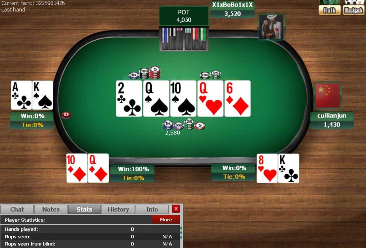 Biggest Online Poker Wins Ever Scored